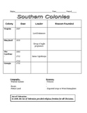 Southern Colonies Graphic Organizer and Worksheet