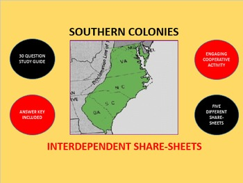 Southern Colonies: Interdependent Share-Sheets Activity