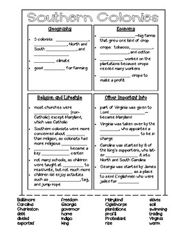 Southern Colonies Notes