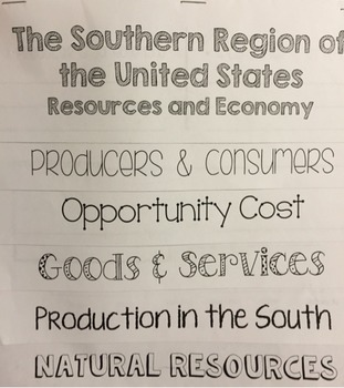 Southern Region of the United States FLIP BOOK