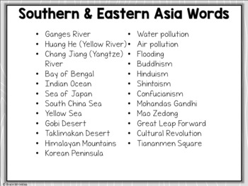 Southern and Eastern Asia Word Wall
