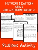GDP & Factors of Economic Growth in Southern and Eastern Asia