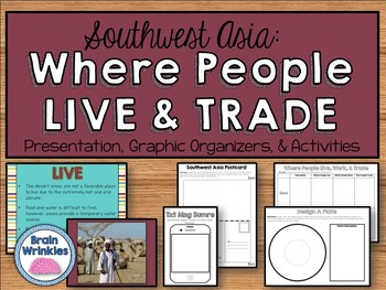 Southwest Asia - Where People Live and Trade (SS7G7)