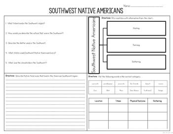 Southwest Native Americans Diagram & Comprehension Questions