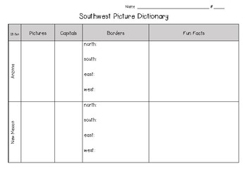 Southwest Picture Dictionary