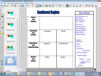 Southwest Region Map and Smartboard Activities