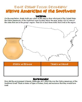 Southwest Native American Research Project