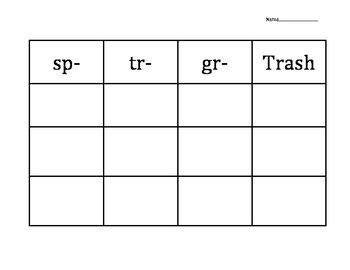 Sp-, tr-, & gr- Sort