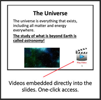 Space Lesson: An Introduction - Google Slides and PowerPoint Lesson