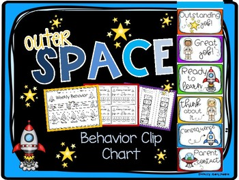 Space Behavior Clip Chart