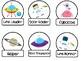 Space Classroom Job Labels