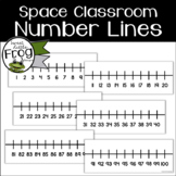 Space Classroom Number Line
