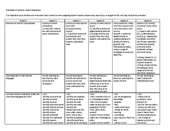 Space Cross Curricular Reading Unit Plan Grade 6