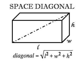 Space Diagonal Concept Clue (3-D Pythagorean Theorem)