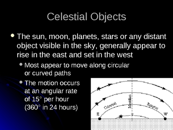 Space Earth and Celestial Objects PowerPoint Presentation Lesson Plan