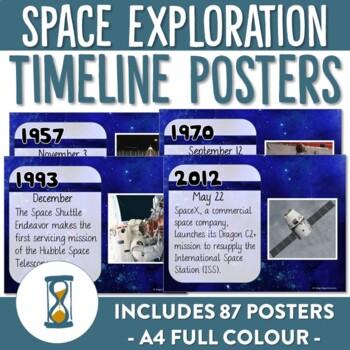 Space Exploration Timeline Classroom Decor Posters