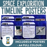 Space Exploration Timeline Classroom Posters