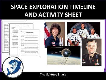 Space Exploration Timeline - Activity