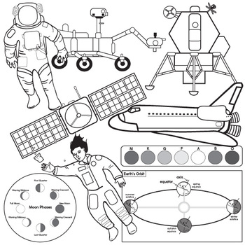 Space Exploration and Concepts Clip Art Set