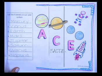 Space Facts, Layered Flap Booklet