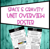 Space & Gravity Unit Overview Poster