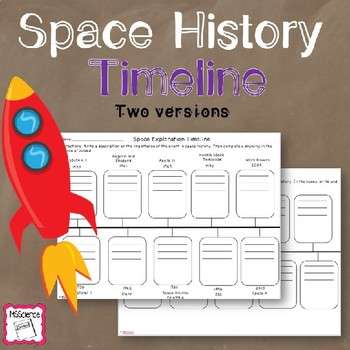 Space History Timeline