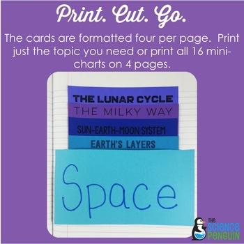 Space Mini-Charts