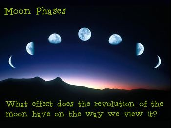 Space - Moon Phases Presentation