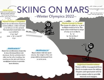 Space Olympics Sample Project