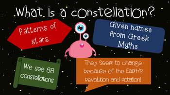 Space (Planets and Stars) Classroom Posters or Teaching Slides