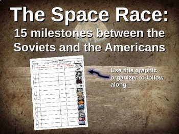Space Race: 15 Milestones - 40-slide PPT w graphic organizer & links to videos