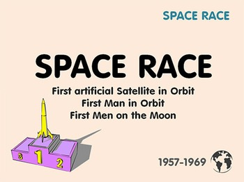 Space Race Posters