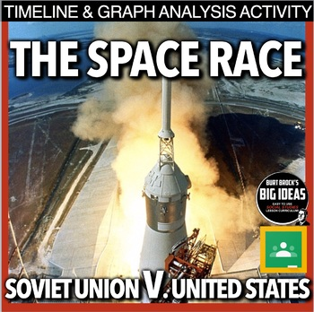 Space Race Timeline and NASA Chart Analysis (Cold War)
