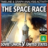 Space Race Timeline & NASA Chart Analysis(Cold War) + Distance Learning Version