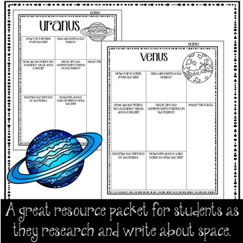 Space Research Posters