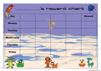 Space Reward Chart