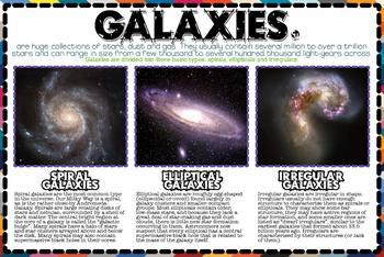 Space Science: Galaxies & Black Holes
