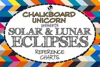 Space Science: Lunar and Solar Eclipses