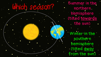 Space (Season) Classroom Posters, Teaching Slides, or Bulletin Board
