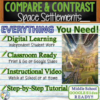 Space Settlements - Text Dependent Analysis Comparison / Contrast Writing