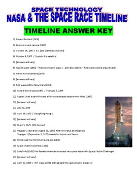 Space Technology : Timeline Webquest (NASA / Space Race)
