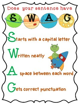 Space Theme SWAG poster _Sentence structure