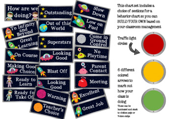Space Themed Classroom Decor - Behavior Chart -  Outta this world