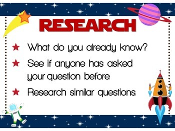 Space Themed Scientific Method Mini Posters