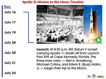 Space Travel & Technology: Apollo 11 Mission to the Moon Timeline - NOTEBOOK