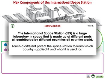 Space Travel & Technology: Key Components of the International Space Station MAC