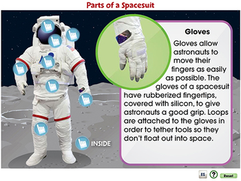 Space Travel & Technology: Parts of a Spacesuit - MAC Gr. 5-8