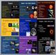 Space Unit - Complete Digital Interactive Notebook PLUS 9 Corresponding Lessons