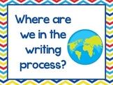 Space Writing Process Chart
