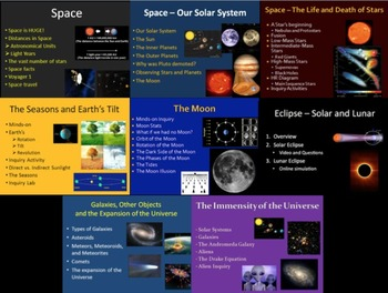 Space and Ecology Unit Bundle - Lessons, Activities, Assessments and Notes